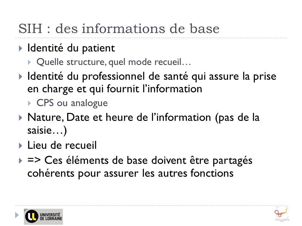 SIH : des informations de base Identité du patient Quelle structure, quel mode recueil… Identité du professionnel de santé qui assure la prise en char