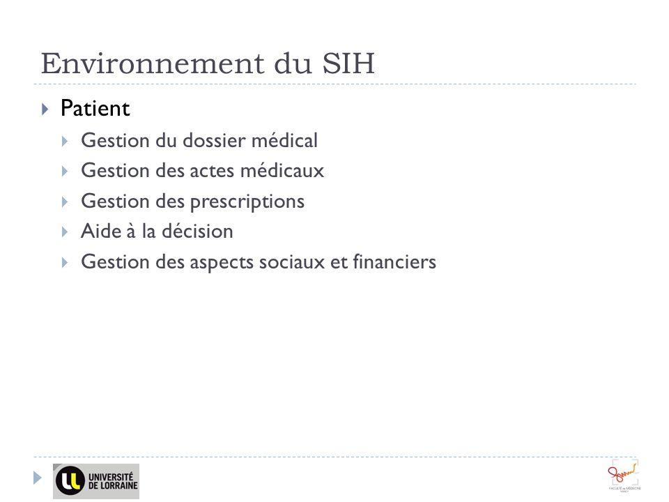 Environnement du SIH Patient Gestion du dossier médical Gestion des actes médicaux Gestion des prescriptions Aide à la décision Gestion des aspects sociaux et financiers