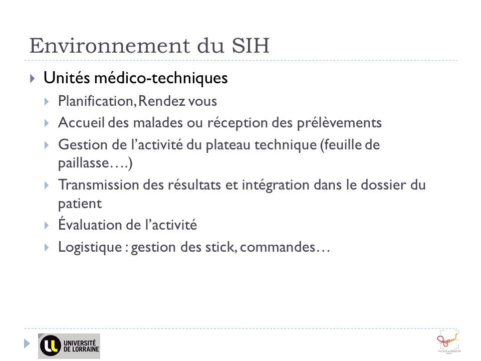 Environnement du SIH Unités médico-techniques Planification, Rendez vous Accueil des malades ou réception des prélèvements Gestion de lactivité du pla