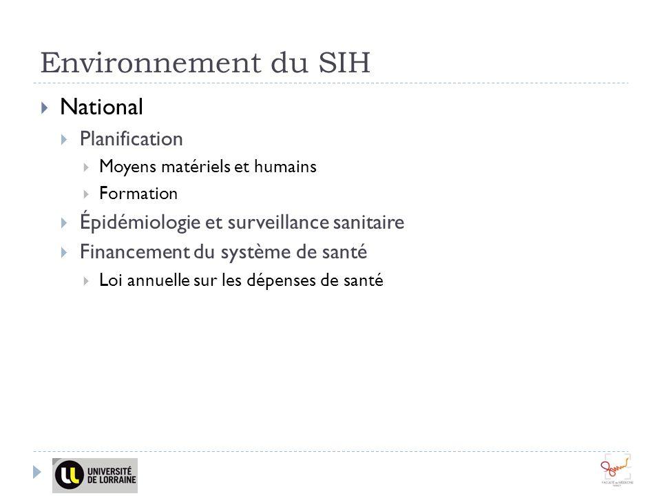Environnement du SIH National Planification Moyens matériels et humains Formation Épidémiologie et surveillance sanitaire Financement du système de sa