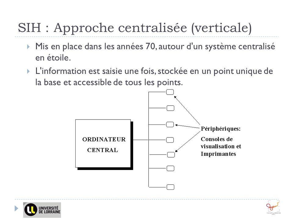 SIH : Approche centralisée (verticale) Mis en place dans les années 70, autour d'un système centralisé en étoile. L'information est saisie une fois, s