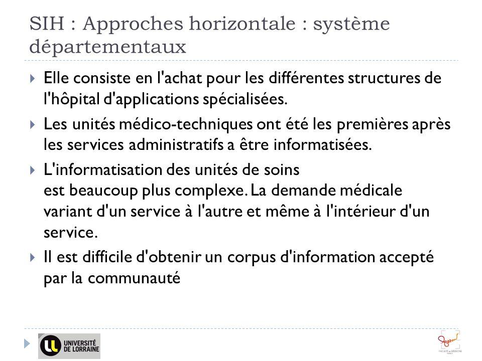 SIH : Approches horizontale : système départementaux Elle consiste en l'achat pour les différentes structures de l'hôpital d'applications spécialisées