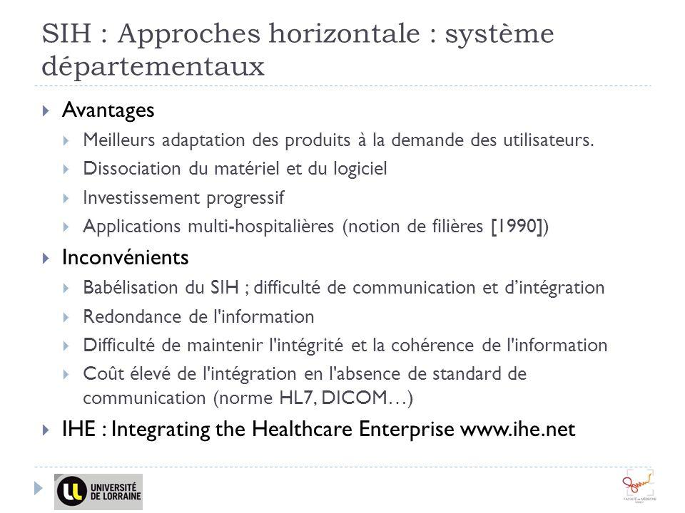 SIH : Approches horizontale : système départementaux Avantages Meilleurs adaptation des produits à la demande des utilisateurs. Dissociation du matéri