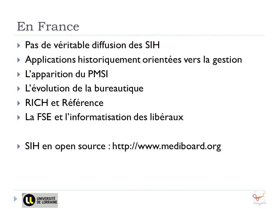 En France Pas de véritable diffusion des SIH Applications historiquement orientées vers la gestion Lapparition du PMSI Lévolution de la bureautique RI