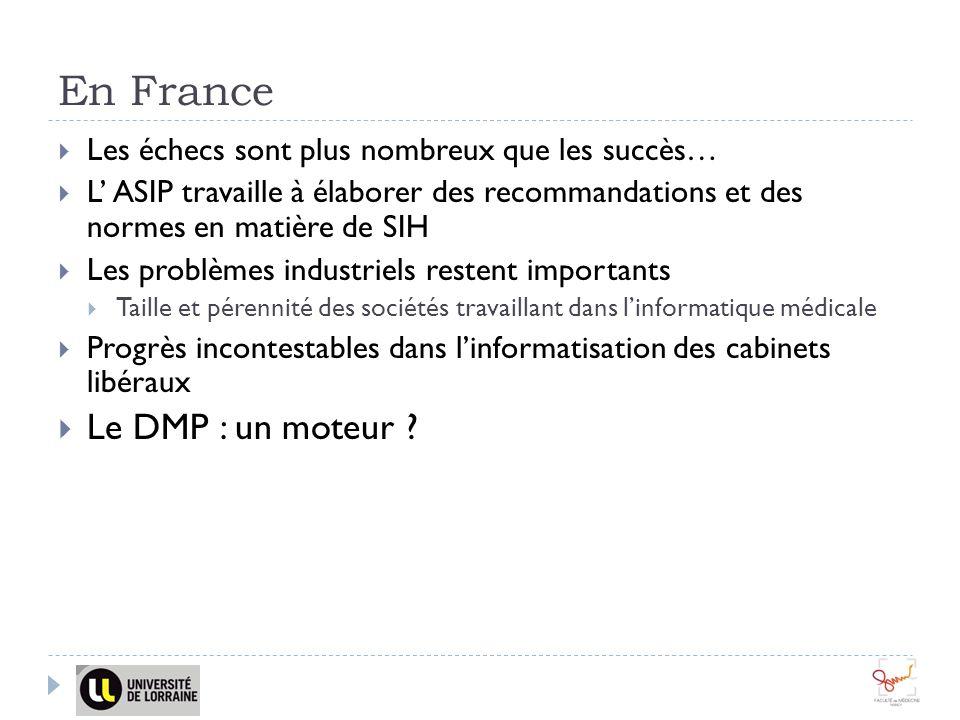 En France Les échecs sont plus nombreux que les succès… L ASIP travaille à élaborer des recommandations et des normes en matière de SIH Les problèmes