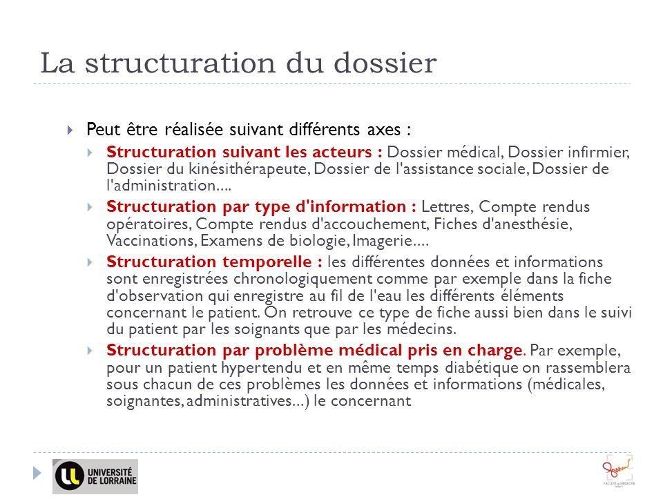 La structuration du dossier Peut être réalisée suivant différents axes : Structuration suivant les acteurs : Dossier médical, Dossier infirmier, Dossi