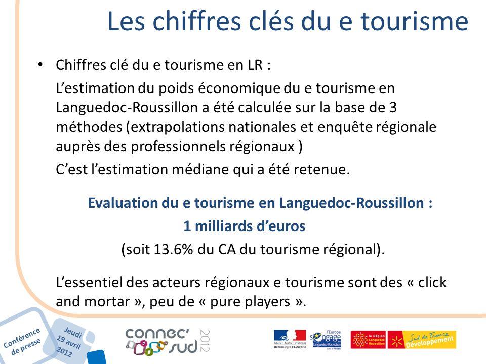 Conférence de presse Jeudi 19 avril 2012 Les chiffres clés du e tourisme Chiffres clé du e tourisme en LR : Lestimation du poids économique du e touri