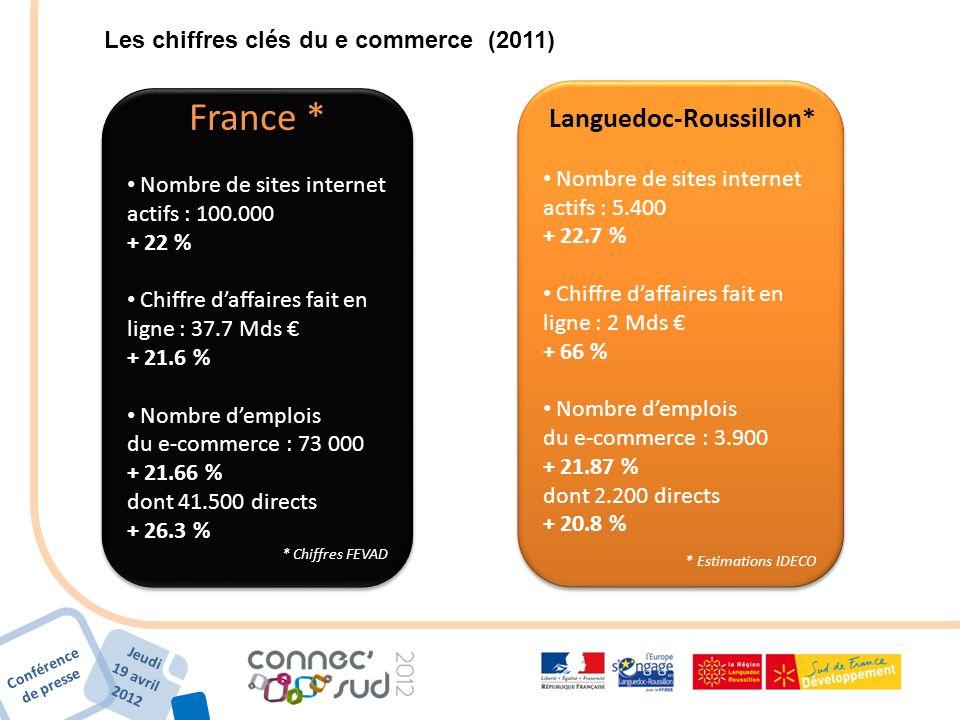 Conférence de presse Jeudi 19 avril 2012 France * Nombre de sites internet actifs : 100.000 + 22 % Chiffre daffaires fait en ligne : 37.7 Mds + 21.6 %