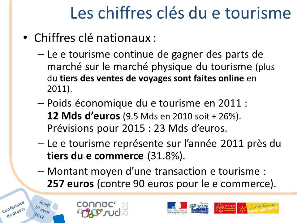 Conférence de presse Jeudi 19 avril 2012 Les chiffres clés du e tourisme Chiffres clé nationaux : – Le e tourisme continue de gagner des parts de marc