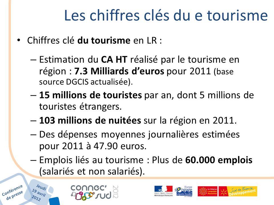 Conférence de presse Jeudi 19 avril 2012 Les chiffres clés du e tourisme Chiffres clé du tourisme en LR : – Estimation du CA HT réalisé par le tourism