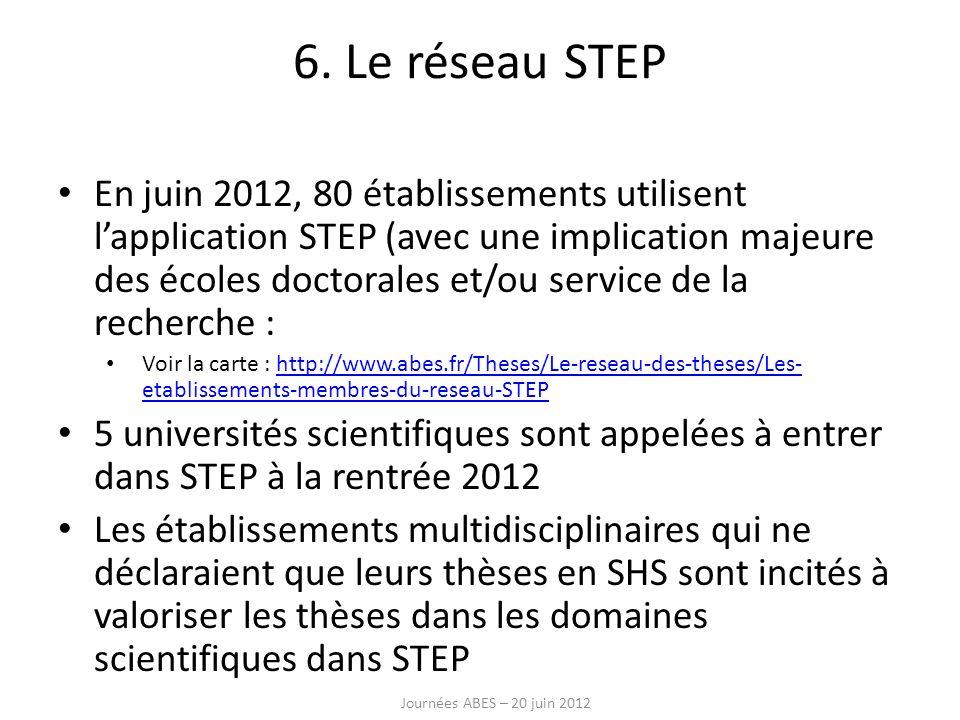9052 thèses créées depuis louverture de STEP et 31634 thèses mises à jour Journées ABES – 20 juin 2012 6.