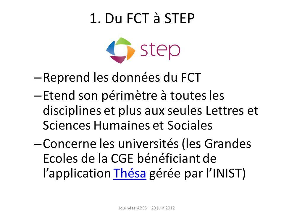 – Reprend les données du FCT – Etend son périmètre à toutes les disciplines et plus aux seules Lettres et Sciences Humaines et Sociales – Concerne les