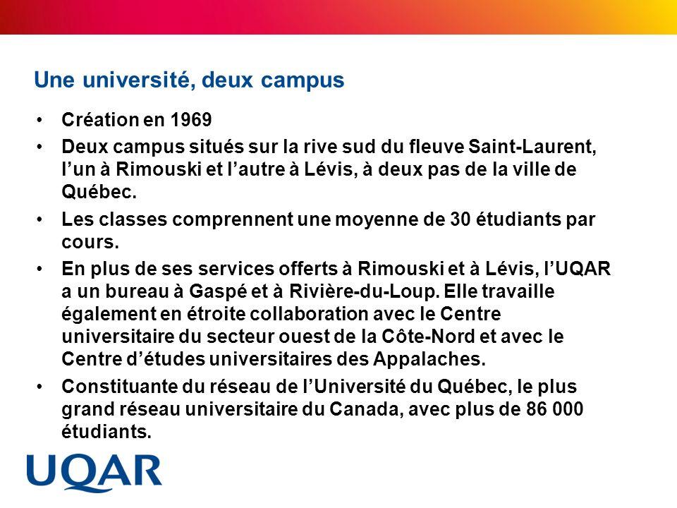 Une université, deux campus Création en 1969 Deux campus situés sur la rive sud du fleuve Saint-Laurent, lun à Rimouski et lautre à Lévis, à deux pas