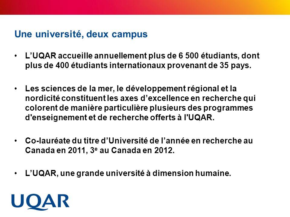 Une université, deux campus LUQAR accueille annuellement plus de 6 500 étudiants, dont plus de 400 étudiants internationaux provenant de 35 pays. Les