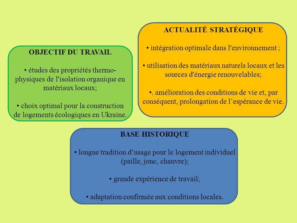 OBJECTIF DU TRAVAIL études des propriétés thermo- physiques de l'isolation organique en matériaux locaux; choix optimal pour la construction de logeme