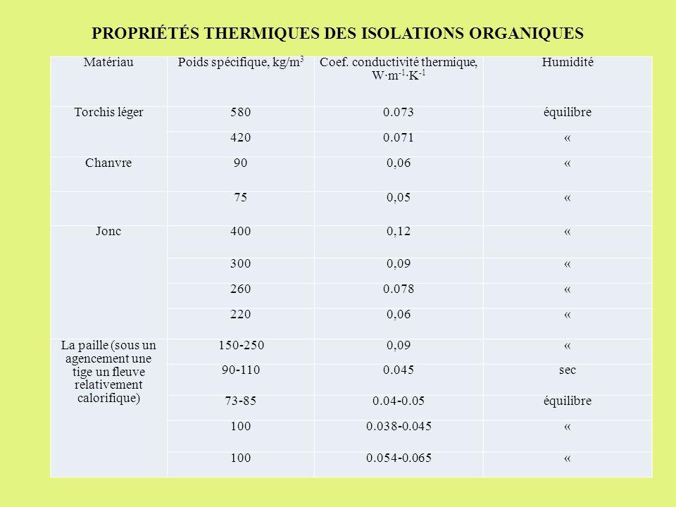 PROPRIÉTÉS THERMIQUES DES ISOLATIONS ORGANIQUES MatériauPoids spécifique, kg/m 3 Coef. conductivité thermique, W·m -1 ·K -1 Humidité Torchis léger5800