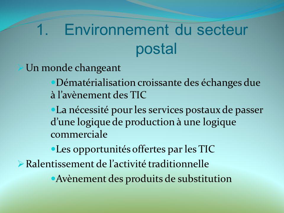 1.Environnement du secteur postal Exacerbation de la concurrence qualité de service satisfaisante Exigences de la participation à la sauvegarde de lenvironnement