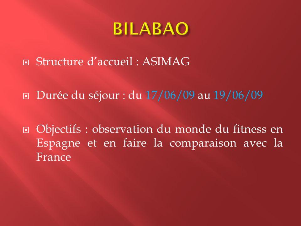 Structure daccueil : ASIMAG Durée du séjour : du 17/06/09 au 19/06/09 Objectifs : observation du monde du fitness en Espagne et en faire la comparaison avec la France