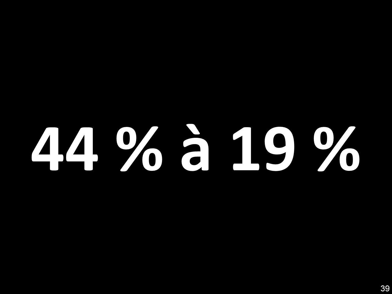44 % à 19 % 39
