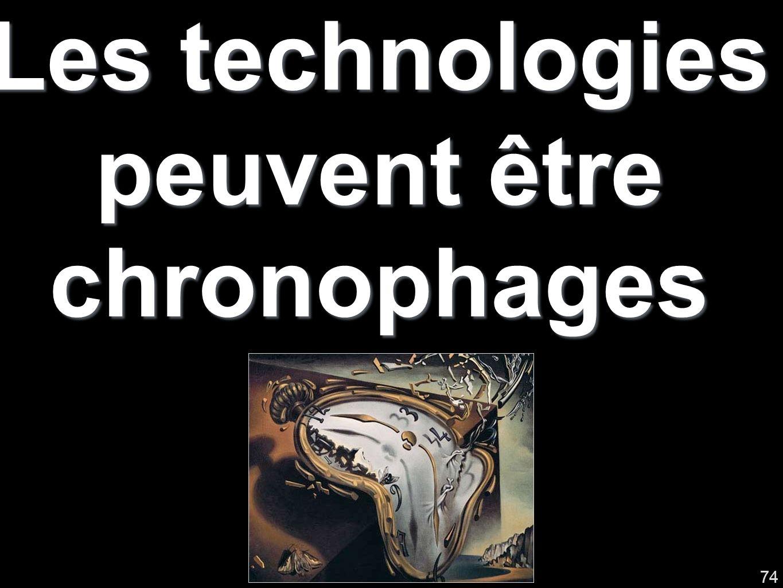 Les technologies peuvent être chronophages 74