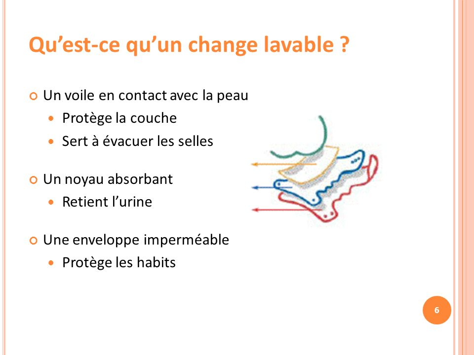 6 Quest-ce quun change lavable .