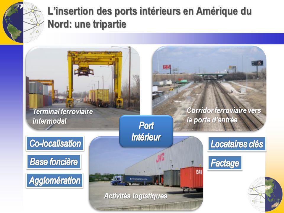 Linsertion des ports intérieurs en Amérique du Nord: une tripartie Terminal ferroviaire intermodal Corridor ferroviaire vers la porte dentrée Activité