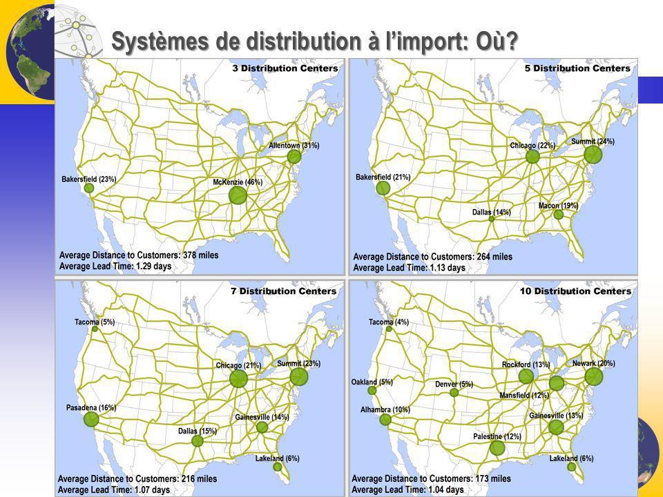 Systèmes de distribution à limport: Où?