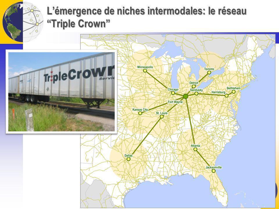 Lémergence de niches intermodales: le réseau Triple Crown