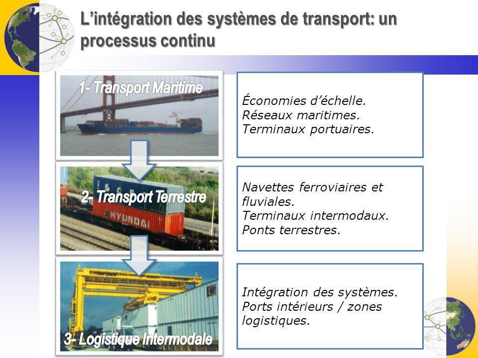 Lintégration des systèmes de transport: un processus continu Économies déchelle. Réseaux maritimes. Terminaux portuaires. Navettes ferroviaires et flu