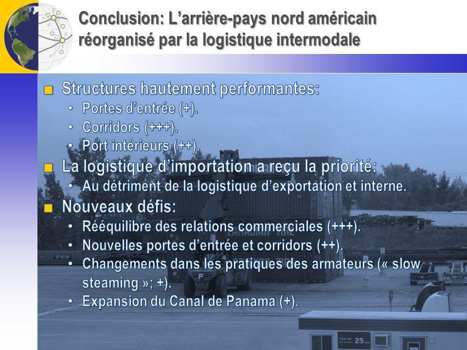 Conclusion: Larrière-pays nord américain réorganisé par la logistique intermodale