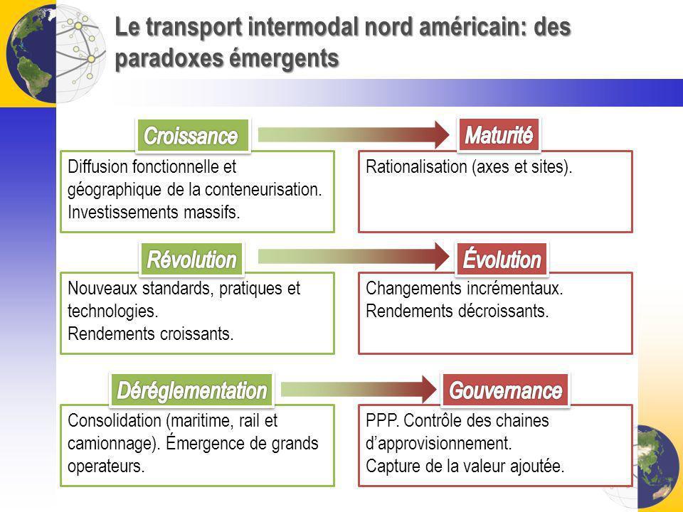 Le transport intermodal nord américain: des paradoxes émergents Diffusion fonctionnelle et géographique de la conteneurisation. Investissements massif