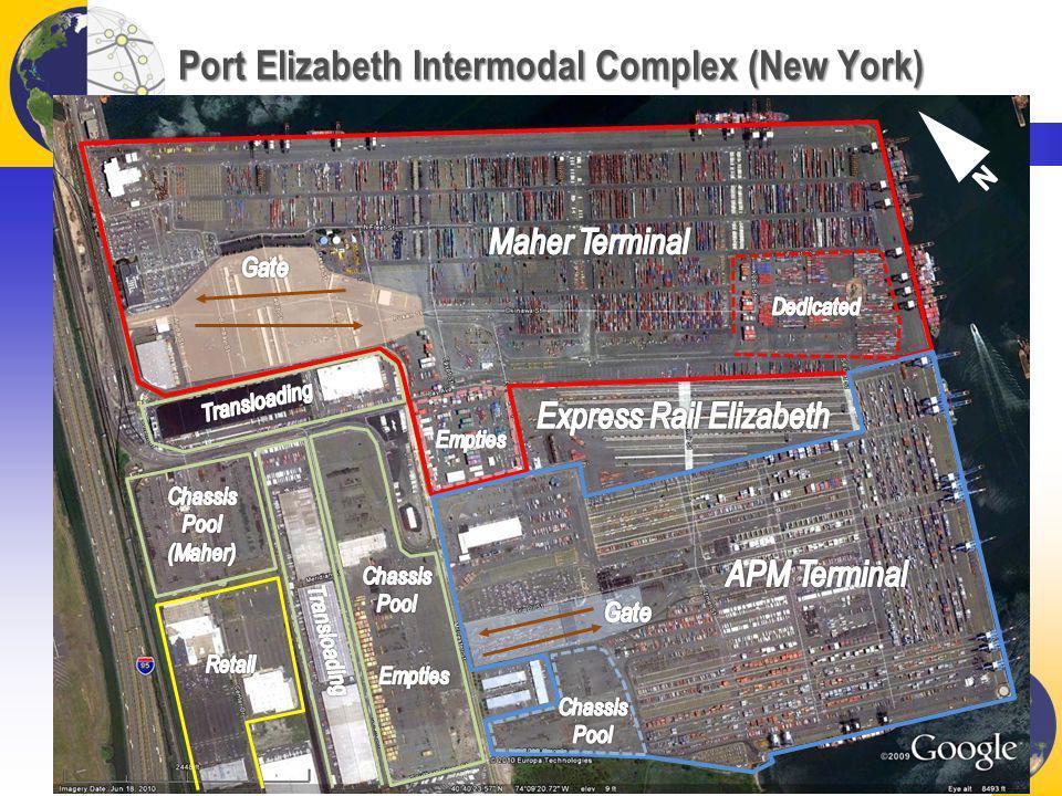 Port Elizabeth Intermodal Complex (New York)