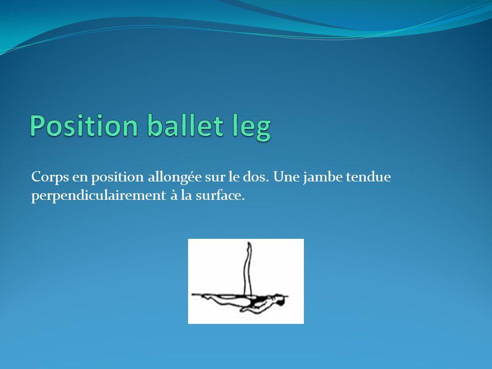 Corps en position allongée sur le dos. Une jambe tendue perpendiculairement à la surface.