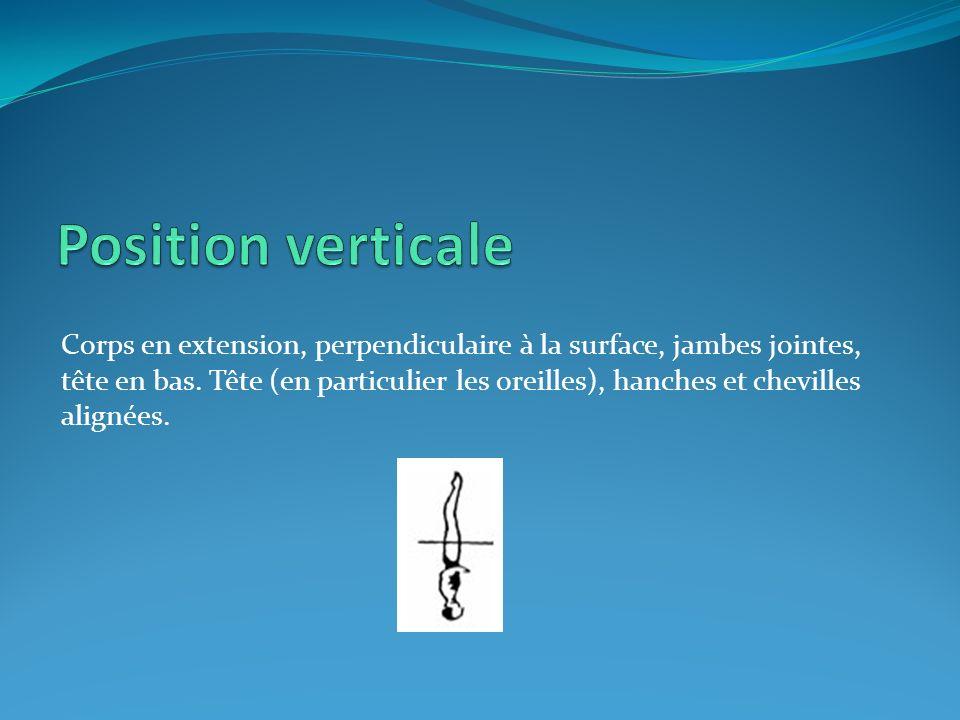 Corps en extension, perpendiculaire à la surface, jambes jointes, tête en bas. Tête (en particulier les oreilles), hanches et chevilles alignées.