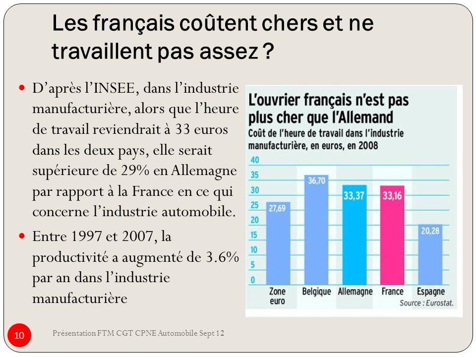 Les français coûtent chers et ne travaillent pas assez ? Présentation FTM CGT CPNE Automobile Sept 12 10 Daprès lINSEE, dans lindustrie manufacturière