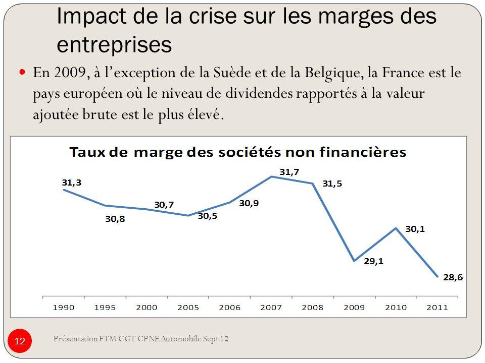 Impact de la crise sur les marges des entreprises Présentation FTM CGT CPNE Automobile Sept 12 12 En 2009, à lexception de la Suède et de la Belgique,