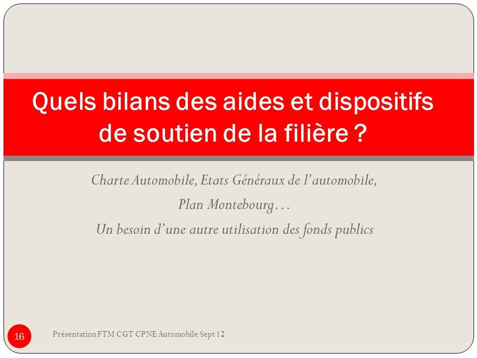Charte Automobile, Etats Généraux de lautomobile, Plan Montebourg… Un besoin dune autre utilisation des fonds publics Présentation FTM CGT CPNE Automo