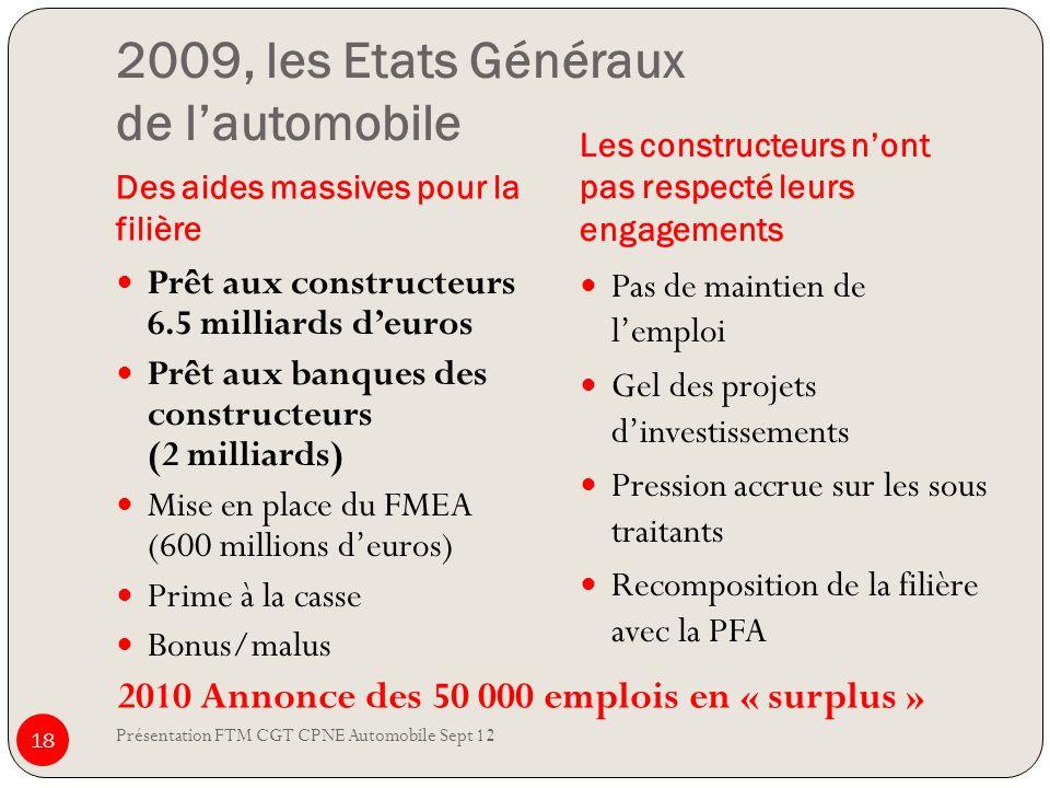 2009, les Etats Généraux de lautomobile Des aides massives pour la filière Les constructeurs nont pas respecté leurs engagements Présentation FTM CGT
