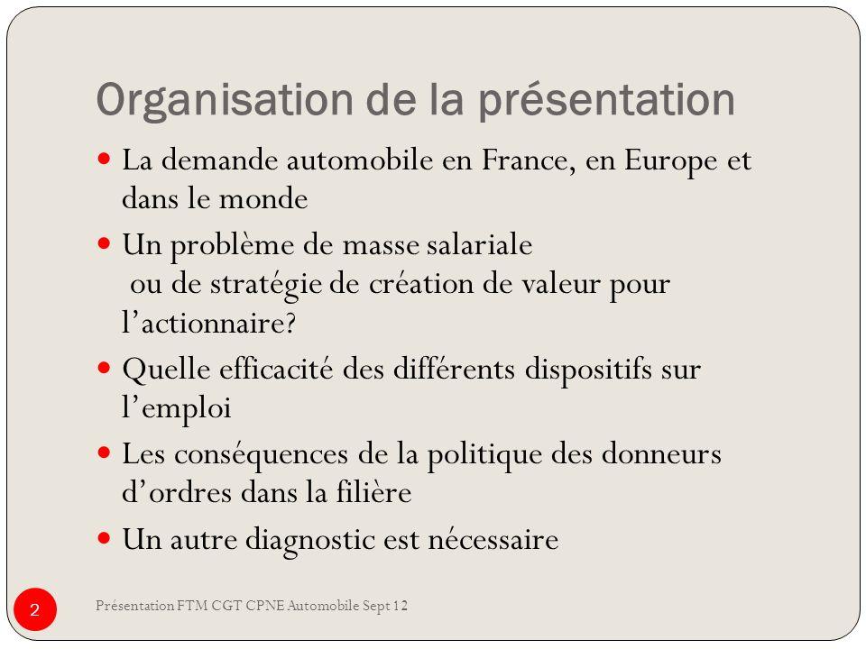 Organisation de la présentation Présentation FTM CGT CPNE Automobile Sept 12 2 La demande automobile en France, en Europe et dans le monde Un problème