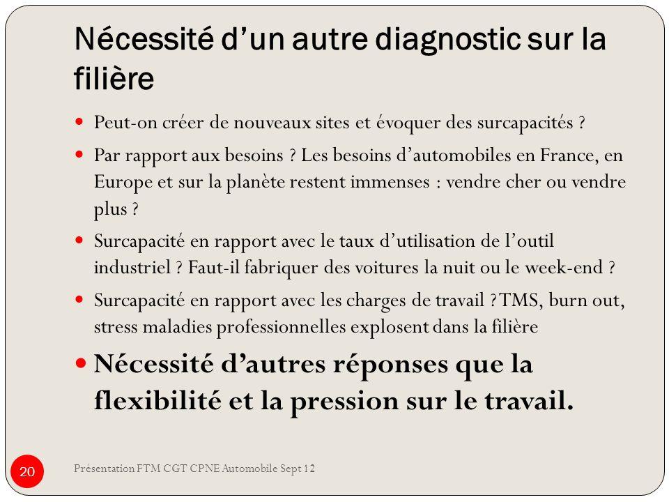 Nécessité dun autre diagnostic sur la filière Présentation FTM CGT CPNE Automobile Sept 12 20 Peut-on créer de nouveaux sites et évoquer des surcapaci