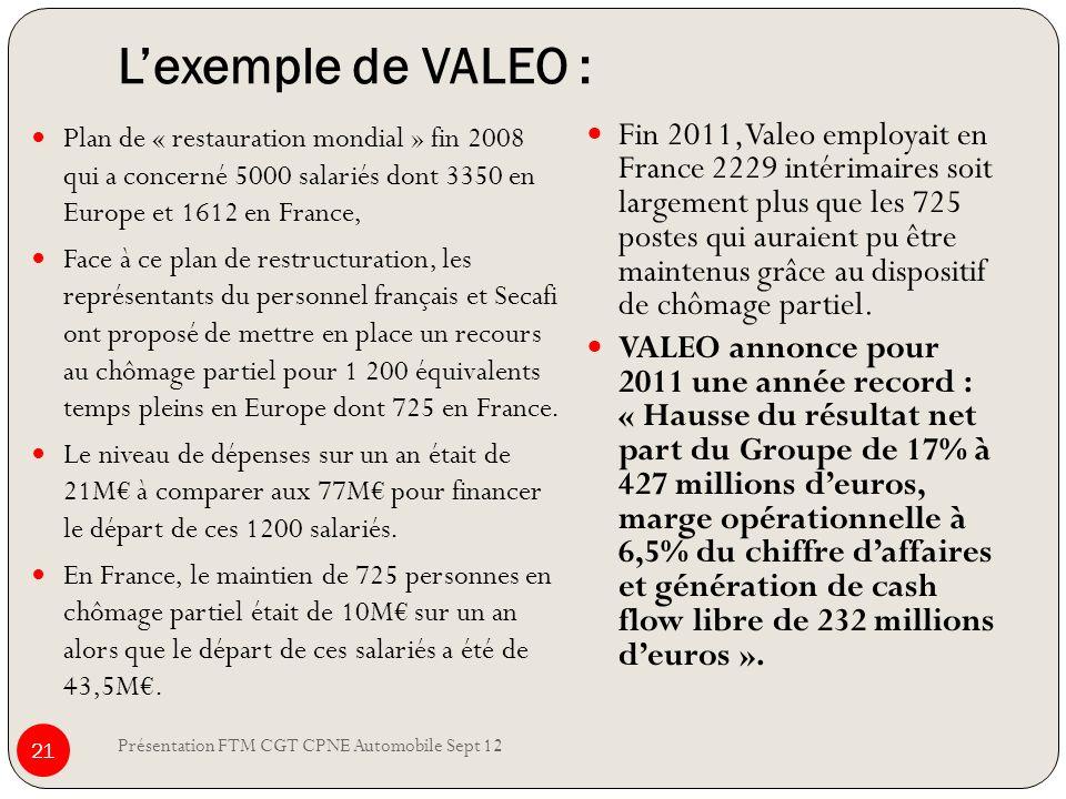 Lexemple de VALEO : Présentation FTM CGT CPNE Automobile Sept 12 21 Plan de « restauration mondial » fin 2008 qui a concerné 5000 salariés dont 3350 e