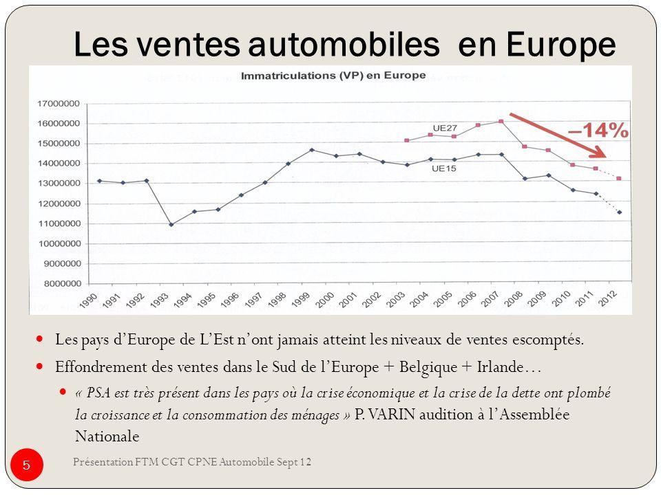 Les ventes automobiles en Europe Présentation FTM CGT CPNE Automobile Sept 12 5 Les pays dEurope de LEst nont jamais atteint les niveaux de ventes esc