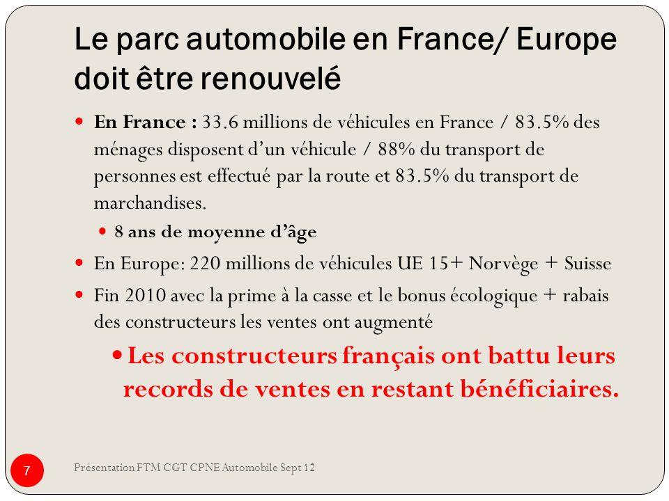 Le parc automobile en France/ Europe doit être renouvelé Présentation FTM CGT CPNE Automobile Sept 12 7 En France : 33.6 millions de véhicules en Fran