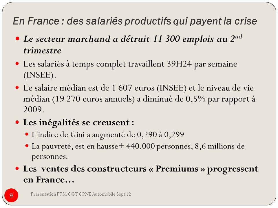 En France : des salariés productifs qui payent la crise Présentation FTM CGT CPNE Automobile Sept 12 9 Le secteur marchand a détruit 11 300 emplois au