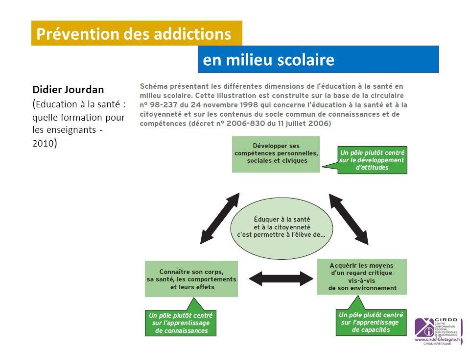 Didier Jourdan ( Education à la santé : quelle formation pour les enseignants - 2010 ) Prévention des addictions en milieu scolaire 18