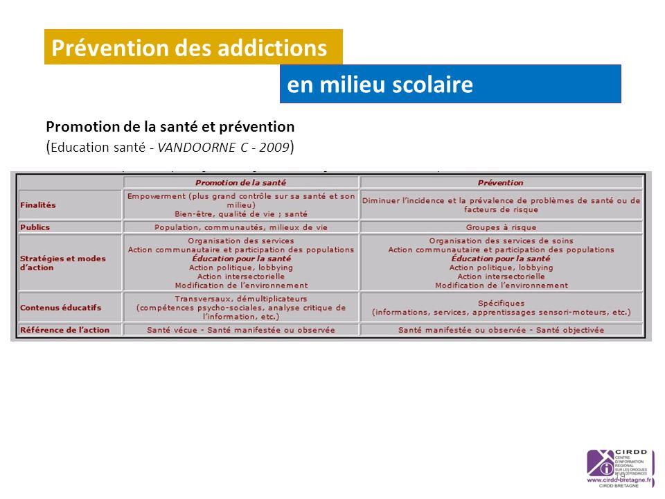 Promotion de la santé et prévention ( Education santé - VANDOORNE C - 2009 ) Prévention des addictions en milieu scolaire 19