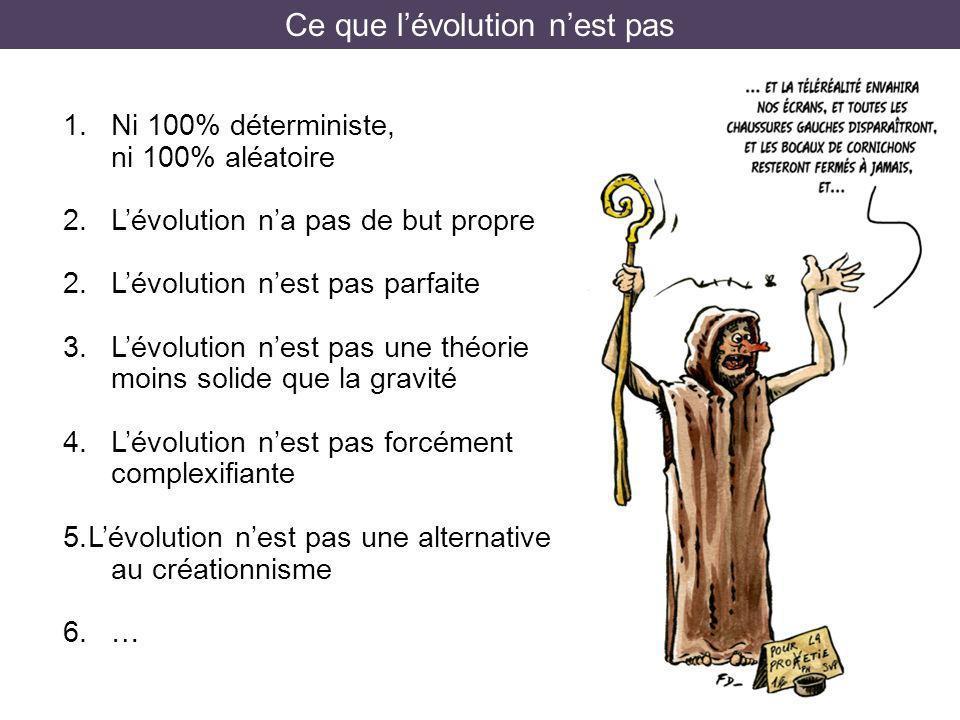 Ce que lévolution nest pas 1.Ni 100% déterministe, ni 100% aléatoire 2.Lévolution na pas de but propre 2.Lévolution nest pas parfaite 3.Lévolution nes