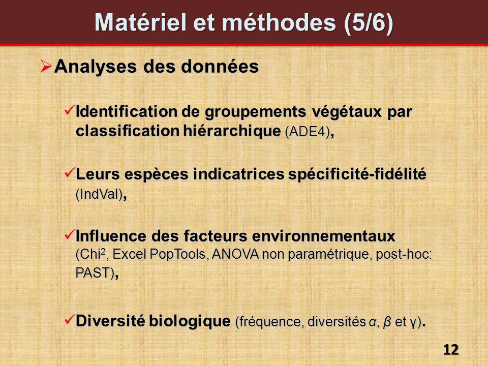 Matériel et méthodes (5/6) Analyses des données Analyses des données Identification de groupements végétaux par classification hiérarchique (ADE4), Identification de groupements végétaux par classification hiérarchique (ADE4), Leurs espèces indicatrices spécificité-fidélité (IndVal), Leurs espèces indicatrices spécificité-fidélité (IndVal), Influence des facteurs environnementaux (Chi 2, Excel PopTools, ANOVA non paramétrique, post-hoc: PAST), Influence des facteurs environnementaux (Chi 2, Excel PopTools, ANOVA non paramétrique, post-hoc: PAST), Diversité biologique (fréquence, diversités α, β et γ).