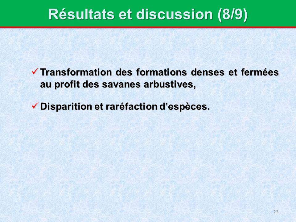 Transformation des formations denses et fermées au profit des savanes arbustives, Transformation des formations denses et fermées au profit des savanes arbustives, Disparition et raréfaction despèces.
