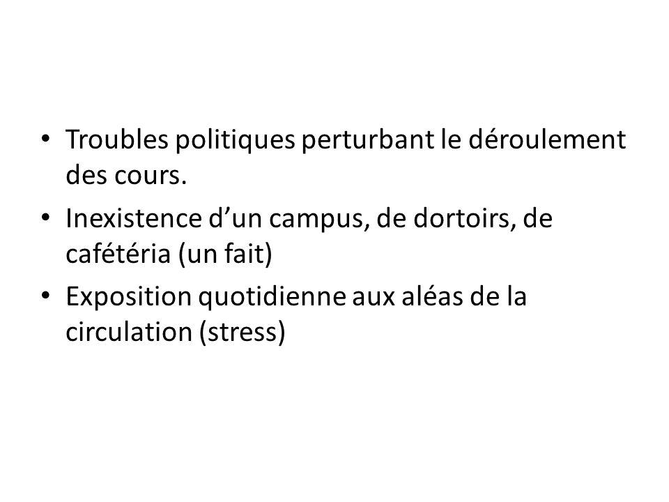 Troubles politiques perturbant le déroulement des cours.